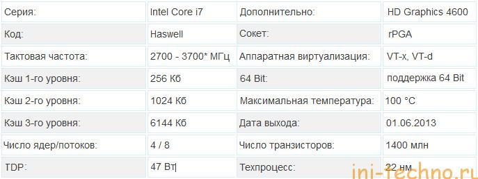 Intel Core i7-4800MQ